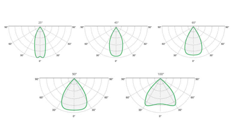 Luminosity curve HBT2-U